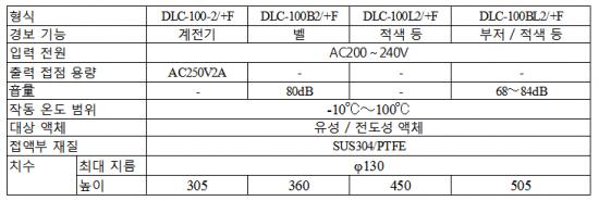 내열 100 ℃ 형 충족 검출 용 DLC-100 시리즈 사양