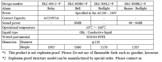 Heat-resistant 100℃ Type For Empty Alarm  DLC-800 series specification