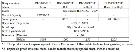 Heat-resistant 100℃ Type For Empty Alarm  DLC-800 series specification