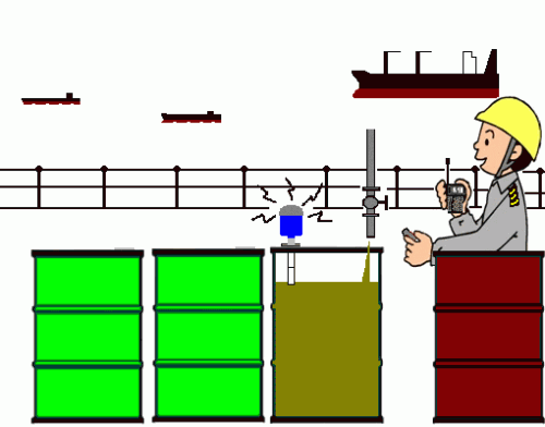 No.4 Landing of shipping waste oil by the Drum Level Communicator