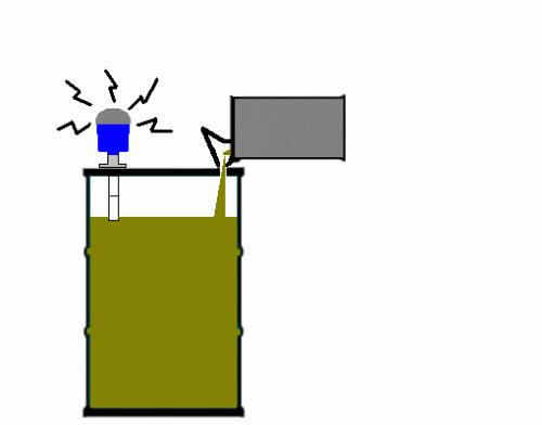 No.13 Repacking of waste oil by the Drum Level Communicator