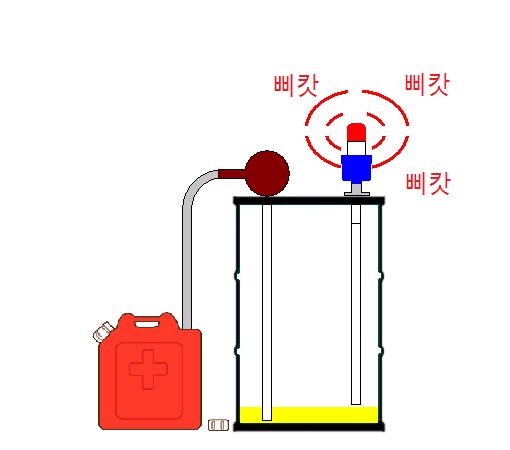 드럼 캔 액면계 의한 제 14 호 작동유의 잔량 부족 경고