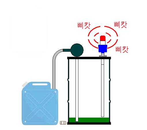 드럼 캔 액면계 의한 제 15 호 냉각 오일의 잔량 부족 경고