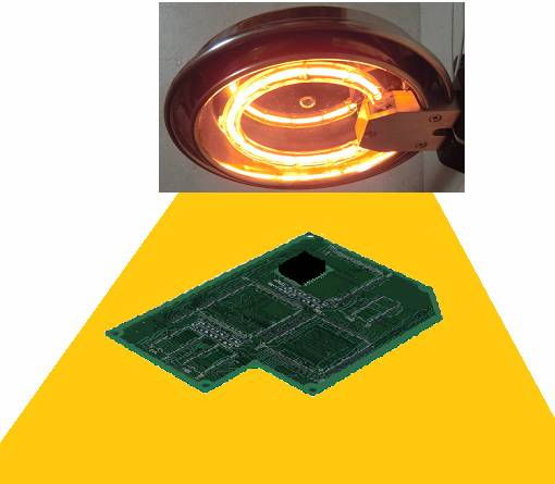Preheating of the printed circuit board by the Halogen Ring Heater