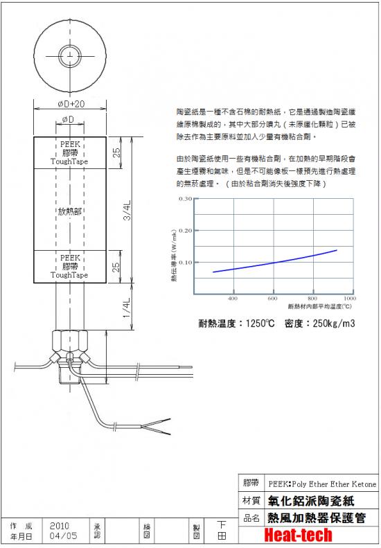 標準型熱風加熱器保護管