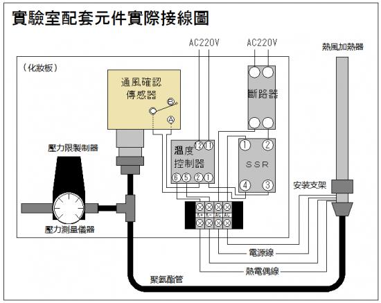 氣體壓力確認感應器