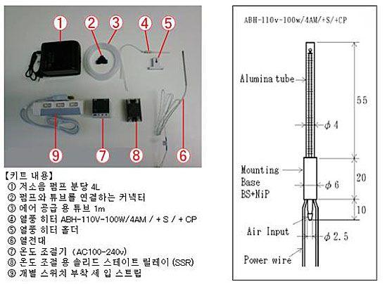 열풍 히터 라보 키트 4AM-100 펌프 부속 사양