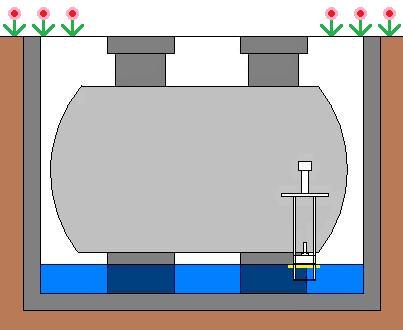 【應用實例3】檢測地下油槽中的油膜