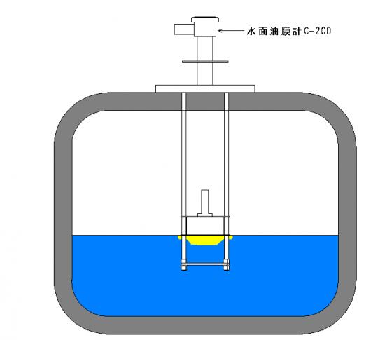 【應用實例4】檢測鍋爐排水罐中的油膜