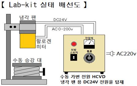 할로겐 포인트 히터 Lab-kit HPH-120A/f45/200v-1000w+HCVD