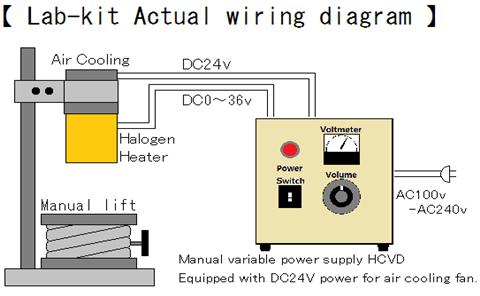 Halogen Point Heater Laboratory-kit HPH-60A/f30-450w +HCVD
