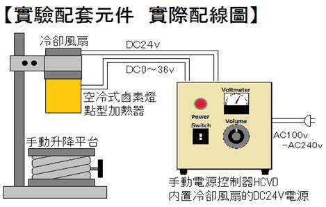 鹵素燈點型加熱器 實驗配套元件 HPH-60A/f30-450w +HCVD