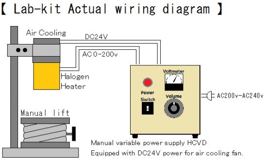 Lab-kit Actual wiring diagram