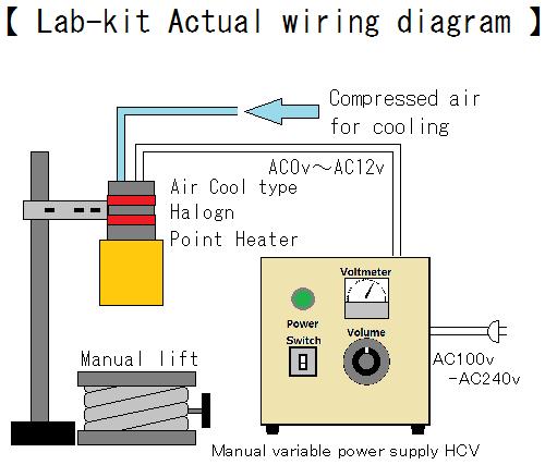 Halogen Point Heater Laboratory-kit HPH-35CA/f15-110w+HCV