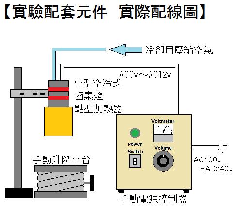 鹵素燈點型加熱器 實驗室配套元件 HPH-35CA/f15-110w+HCV