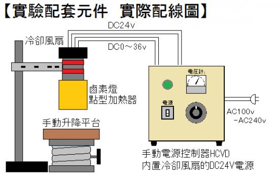 鹵素燈點型加熱器 實驗室配套元件 HPH-60FA/f30-450w+HCVD
