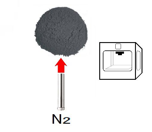 Breeze nitrogen heating of  powder metal for 3D printer by the Air Blow Heater