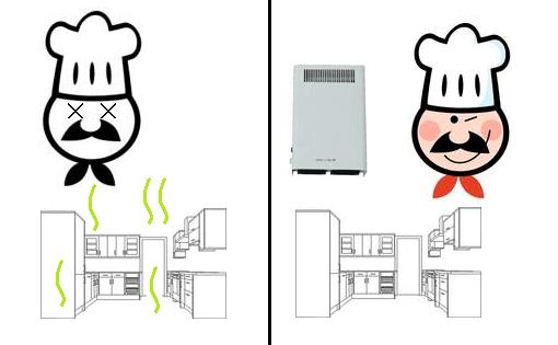No.24 Sanitization of kitchen by the Ozone type sterilization deodorizer