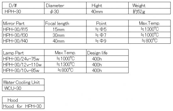Small Halogen Point Heater HPH-30