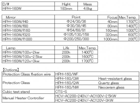 Large size Highpower Halogen Point Heater HPH-160W
