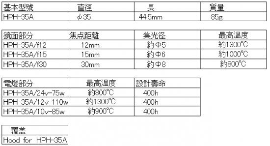 小型空冷式鹵素燈點型加熱器 HPH-35A