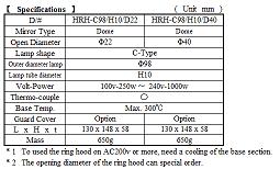 Halogen Ring Heater Specification