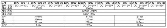 할로겐 포인토 히터 용 DC 전원 DPS 시리즈