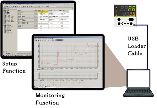 温度調制機安裝和監控軟件SLP-C35(英文産品)