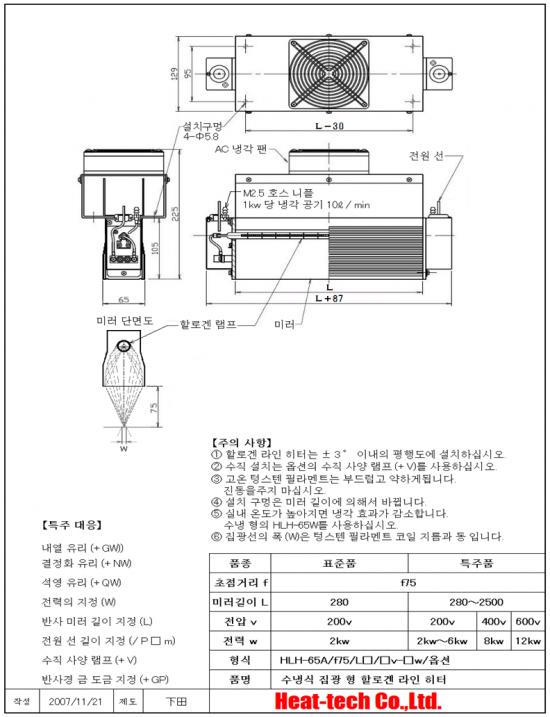 HLH-65A 장거리 선 가열 용 공랭식 집광 형 할로겐 라인 히터