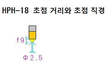 3.HPH-18의 초점 거리와 초점 지름
