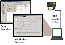Thermo-controller Setup & Monitoing software SLP-C35