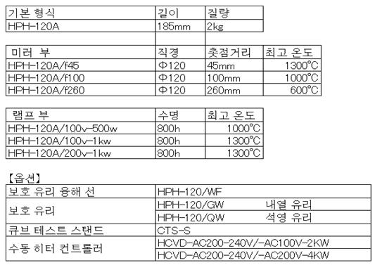 공냉식 할로겐 포인트 히터 HPH-120A