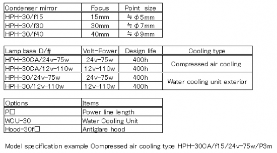 8. Outline drawing of HPH-30