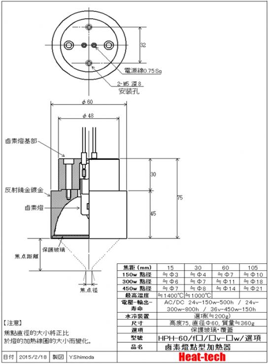 小型空冷式鹵素燈點型加熱器 HPH-60