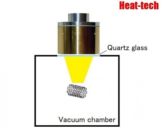 No.15 Calcination of carbon nanotubes by the Halogen Point Heater