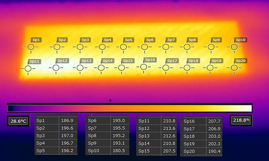 탄소 섬유 시트의 가열