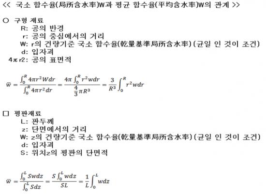 국소 함수율(局所含水率)과 평균 함수율(平均含水率)