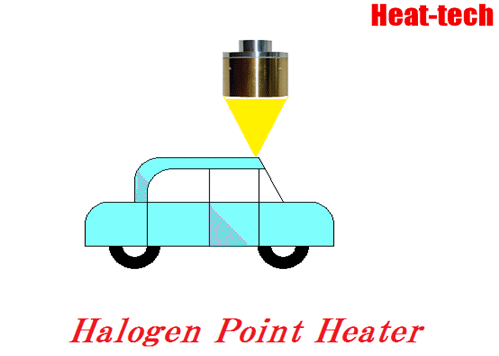 No.18 Point heating and drying of the sealant by the Halogen Point Heater