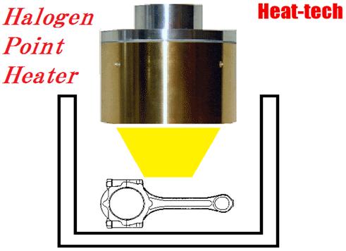 할로겐 포인트 히터 의한 제 19 호 내열 금속의 성능 테스트