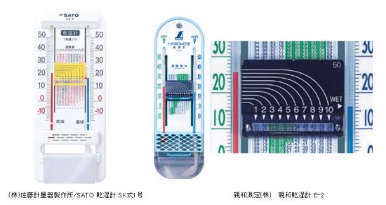 (株)佐藤計量器製作所/SATO 乾湿計 SK式1号 : 親和測定(株)  親和乾湿計 E-2