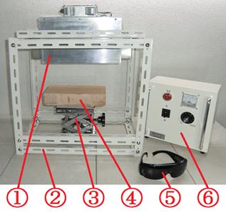 Halogen Line Heater Laboratory-kit HLH-55A/f25-200v-2kw+HCV