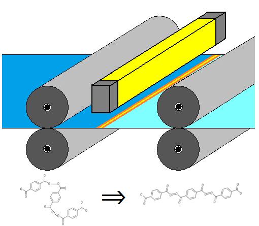 할로겐 라인 히터 의한 수지 필름 시트의 분자 정렬