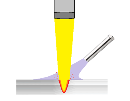 No.96 Heating of the shielding gas of laser welding by the Air Blow Heater