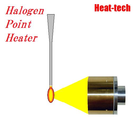 High-temperature sterilization of Supatera