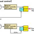 Manual setting Cooling Unit Installation