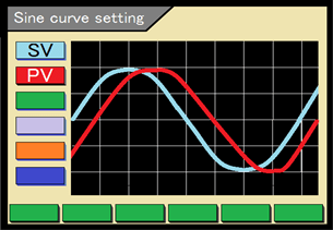 Sine curve setting function