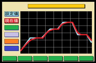 斜率(勾配)設定功能