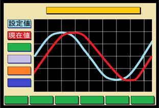 正弦曲線設定功能