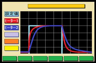 2加熱器協調加熱功能(2環型)