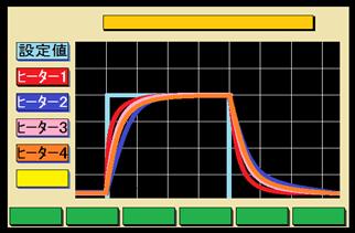 4加熱器協調加熱功能(4環型)